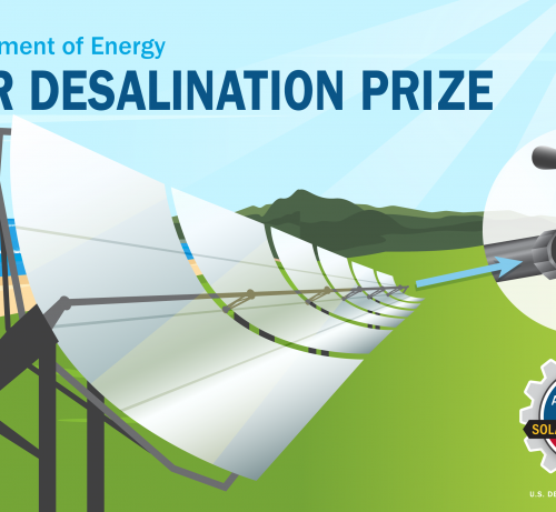 American-Made Challenges Solar Desalination Prize